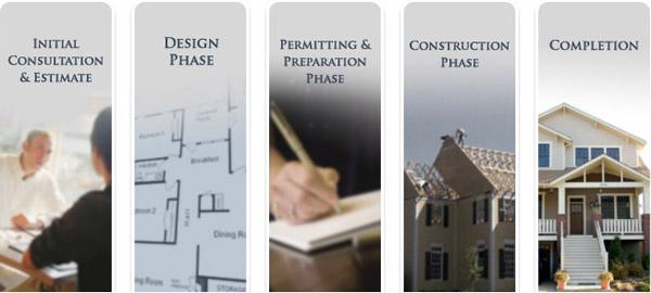 Trilite-Builders-Process